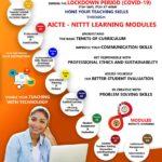 AICTE Flyer on NITTT